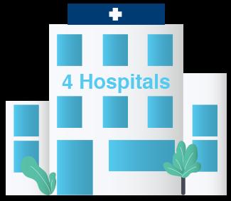 Four Hospitals